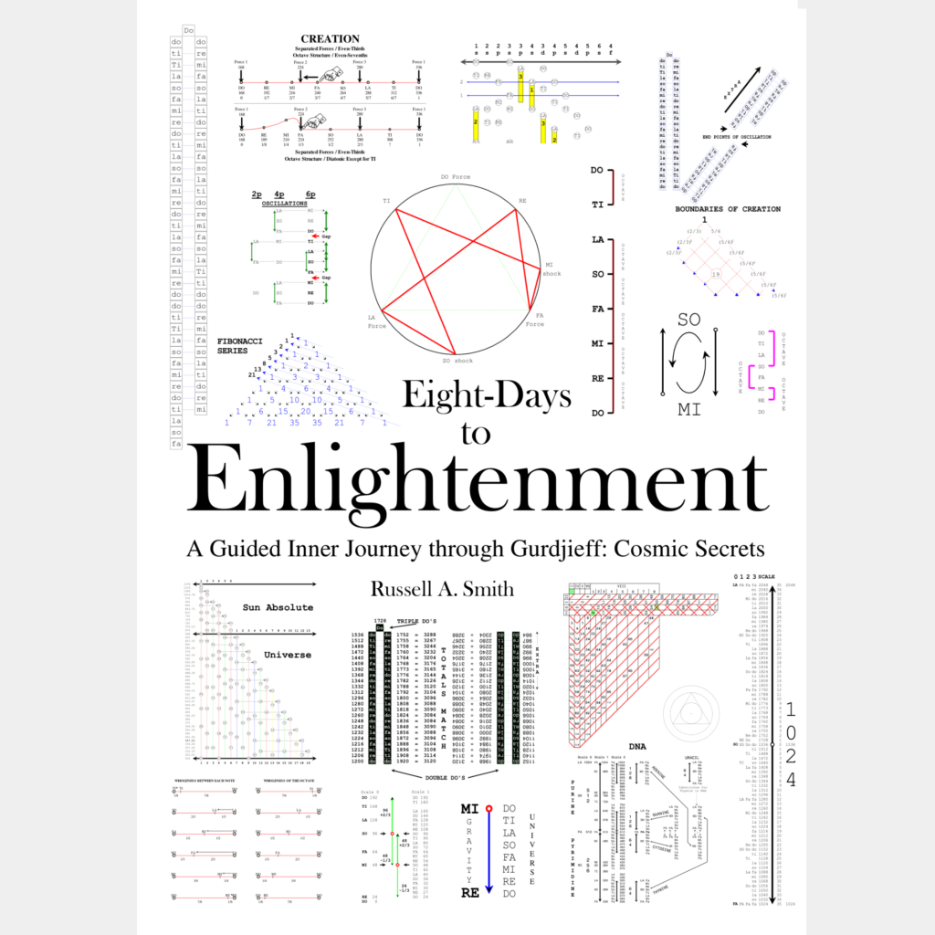 Eight-Days to Enlightenment Cover
